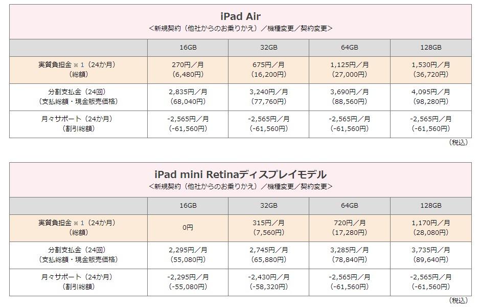 価格表 毎月の維持費は新料金プランと現行Xiプランが適用可能・・・ 適用プラン... ついにキタ