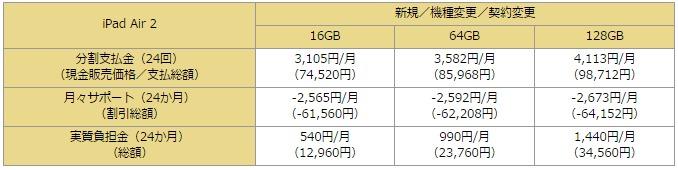 iPadAir2価格表