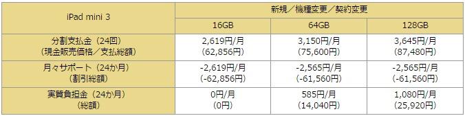 iPadmini3価格表