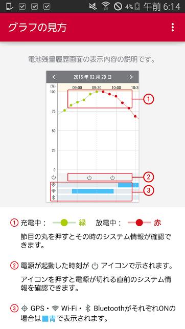 診断アプリ2