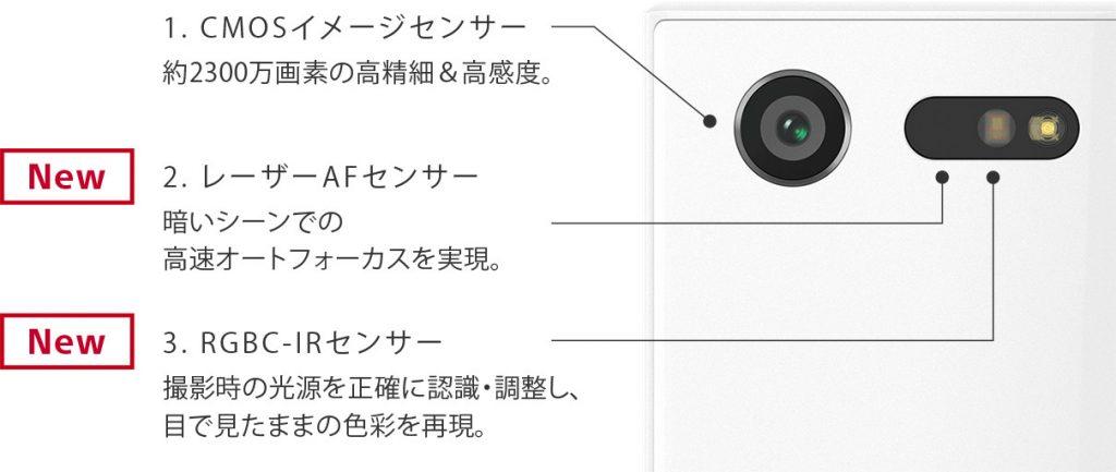 カメラ機能